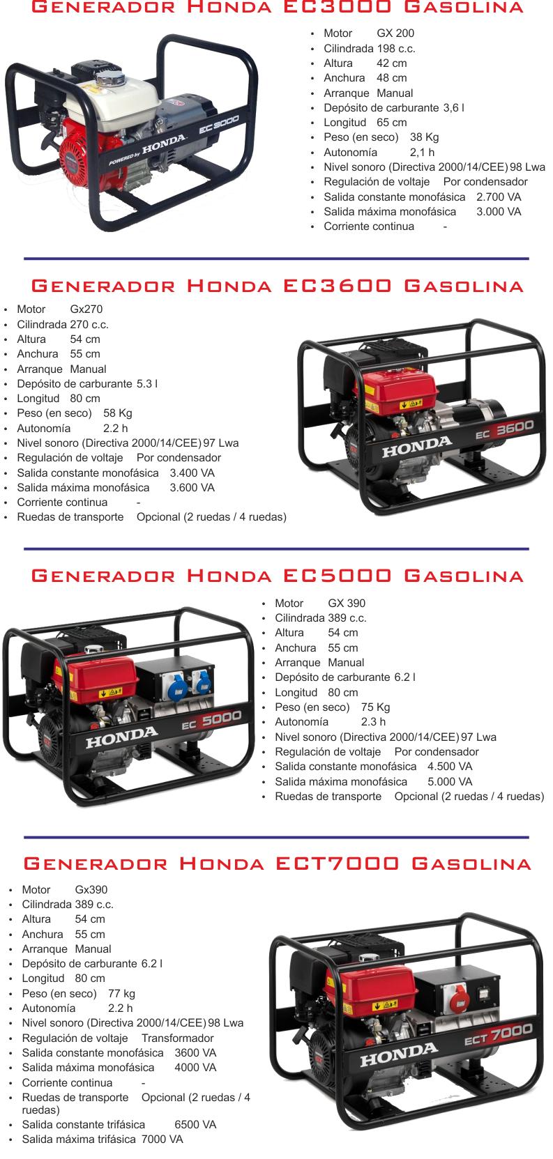 GeneradoresHonda